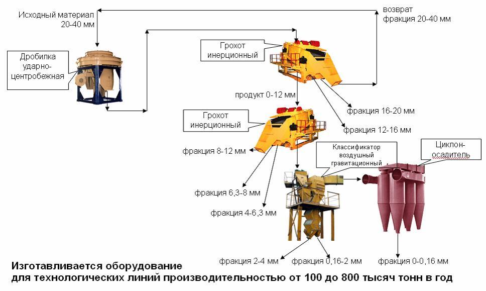 техсхема кубовидный